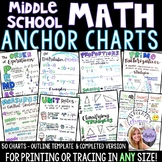 Middle School Math & Pre-Algebra Set of 50 Anchor Charts for Grade 6 7 and 8