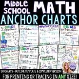 Middle School Math & Pre-Algebra Set of 50 Anchor Charts f