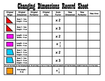 Middle School Math Center: Changing Dimensions on perimeter and area