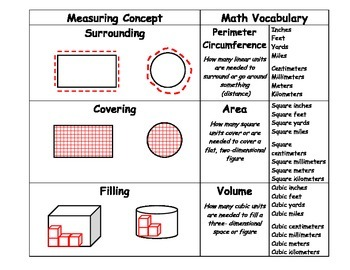 Middle School Math Center: Sorting Measurement Cards
