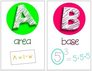 Math Posters - ABCs of Middle School Math Classroom Decor Alphabet