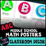 Math Posters - ABCs of Middle School Math Classroom Decor