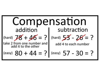 30 Middle School Math Common Core Posters