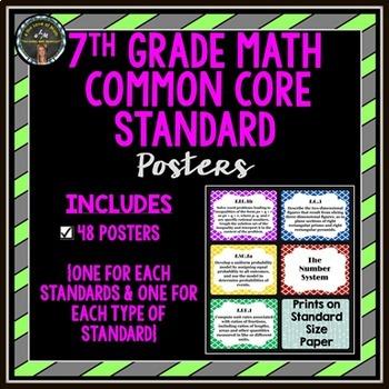 Middle School Math Common Core Standard Posters (6th, 7th, 8th)