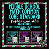 Middle School Math Common Core Standard Poster Bundle (6th, 7th, 8th)