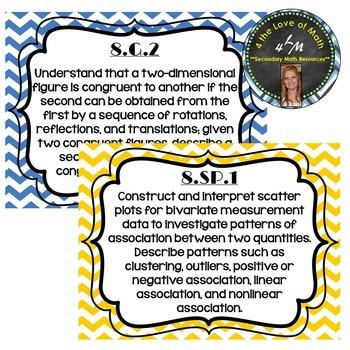 Middle School Math Common Core Standard Posters {Chevron) 6th, 7th, 8th