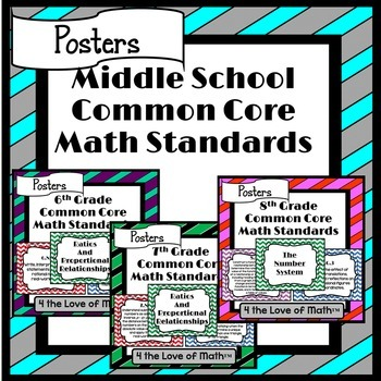 Middle School Math Common Core Standard Poster Bundle {Chevron) 6th, 7th, 8th