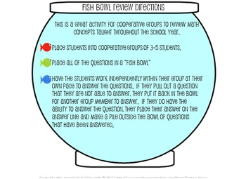 Middle School Math Fish Bowl Review ~ For the Common Core