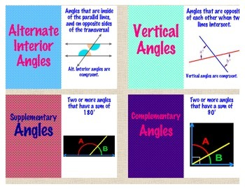 Middle School Math Flash Cards:  With Pictures (84)