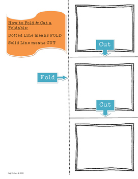 Middle School Math Foldable Notes: Expressions & Equations {Grade 8: Set 1}