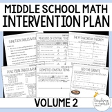 Intervention Plan for Middle School Math & Geometry (Volume 2)