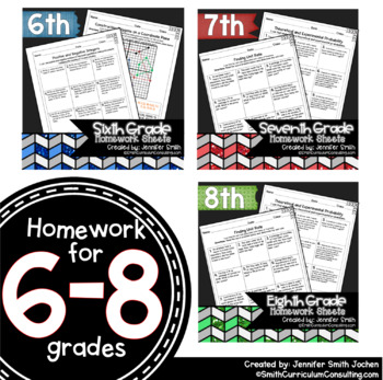 Middle School Math Homework Sheets Bundle and EDITABLE Template
