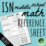 Middle School Math ISN Reference Sheet (FREE)