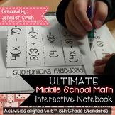 ULTIMATE Middle School Math Interactive Notebook Bundle
