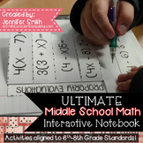 Middle School Math Interactive Notebook Bundle