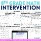 Middle School Math Intervention Bundle for Grades 6 - 8