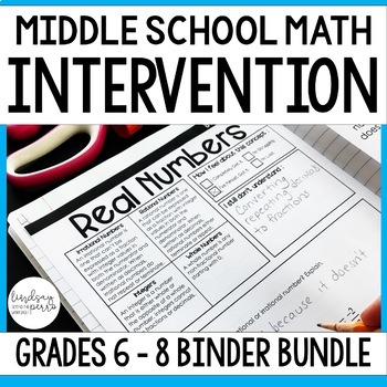 Middle School Math Intervention Bundle - Great for Distance Learning