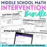 Middle School Math Intervention Bundle