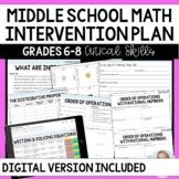 Math Intervention Plan : Middle School Common Core