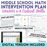 Math Intervention Plan for Middle School Basic Skills