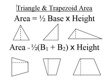 Middle School Math Lesson Plans