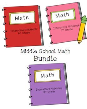 Middle School Math Notebook Bundle