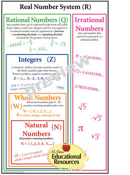 Middle School Math Posters BUNDLE ~ Anchor Charts ~ Use Year-After-Year