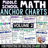 Middle School Math & Pre-Algebra Anchor Charts for Grade 6 7 & 8 - VOLUME 2