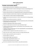 Middle School Math Skills Checklists- Editable