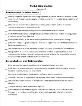 Middle School Math Skills Checklists- Editable