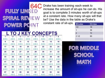 Middle School Math Spiral Review L to J