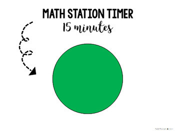 Middle School Math Stations Timers {Editable}