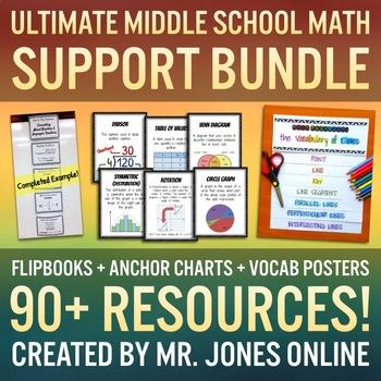 Middle School Math Support MEGA BUNDLE - The Ultimate Stud