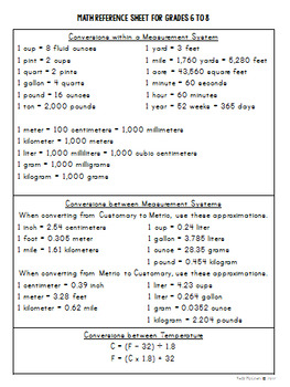 Middle School Math Test Prep Reference Sheet - Grades 6 to 8