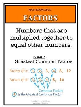 Middle School Math Vocab Posters - Monopoly Theme