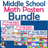 Middle School Math Vocabulary Posters for Word Wall Entire Year BUNDLE