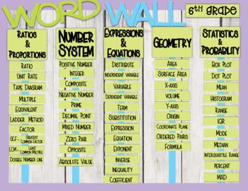 Middle School Math Word Wall