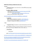 Middle School Math and Reading Intervention Ideas