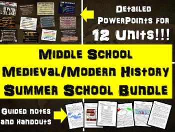 Middle School Medieval History SUMMER SCHOOL BUNDLE: 12 detailed 7th grade units