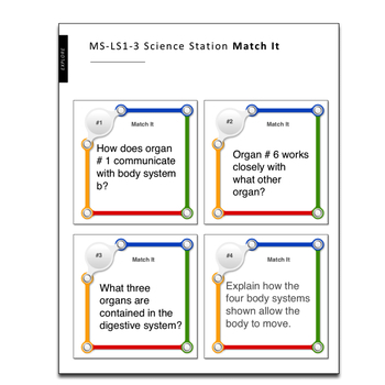 Middle School NGSS LAB Structures and Processes MS-LS1-3
