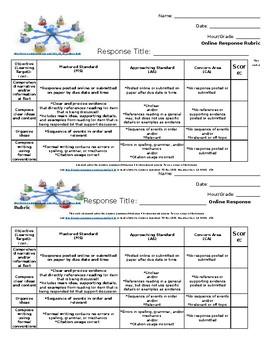 Middle School ELA Online Response Quick Rubric