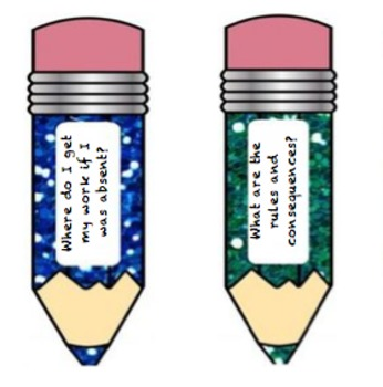Middle School -Pencil Shaped- Procedure Task Cards