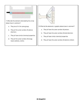 Middle School Periodic Table/Atomic Structure Worksheet/Homework