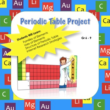 Middle school periodic table project learn families elements middle school periodic table project learn families elements and more urtaz Image collections