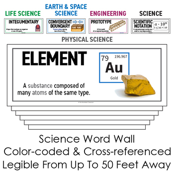 Middle School Physical Science Word Wall