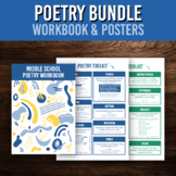 Middle School Poetry Bundle - Posters and Workbook