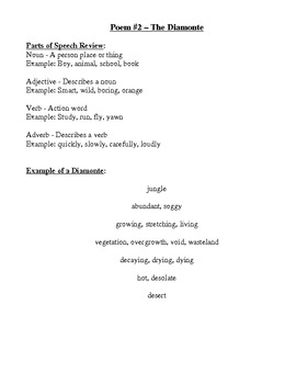 Middle School Poetry Packet (Excellent for figurative language and poetry)