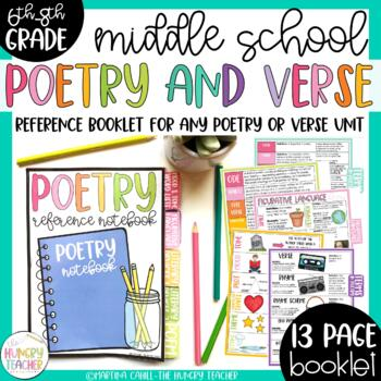 Middle School Poetry Reference Pages Notebook Tabs for Interactive Notebooks