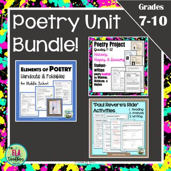 Middle School Poetry Unit Bundle!