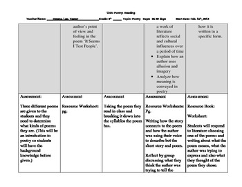 Middle School Poetry Unit Plan